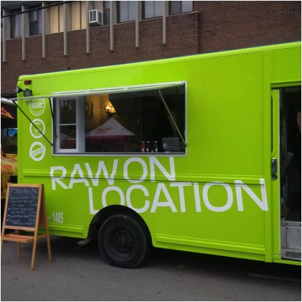 rawonlocation