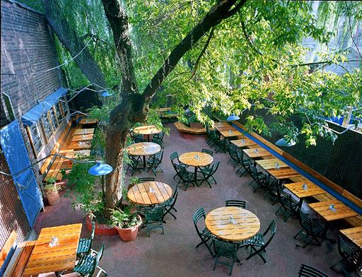 best patio Danforth Ave